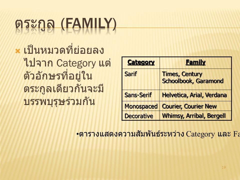 ตระกูล (Family) เป็นหมวดที่ย่อยลงไปจาก Category แต่ตัวอักษรที่อยู่ในตระกูลเดียวกันจะมีบรรพบุรุษร่วมกัน.