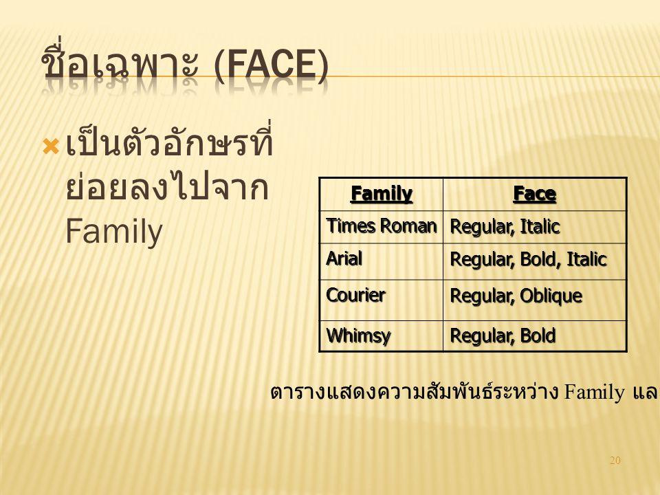 ชื่อเฉพาะ (Face) เป็นตัวอักษรที่ย่อยลงไปจาก Family