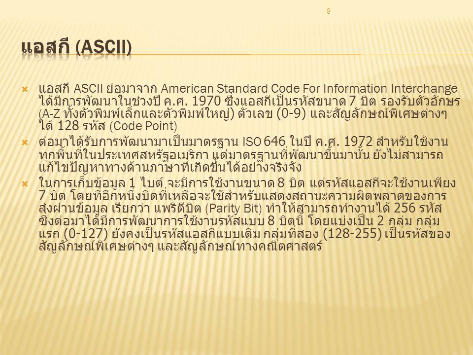 แอสกี (ASCII)