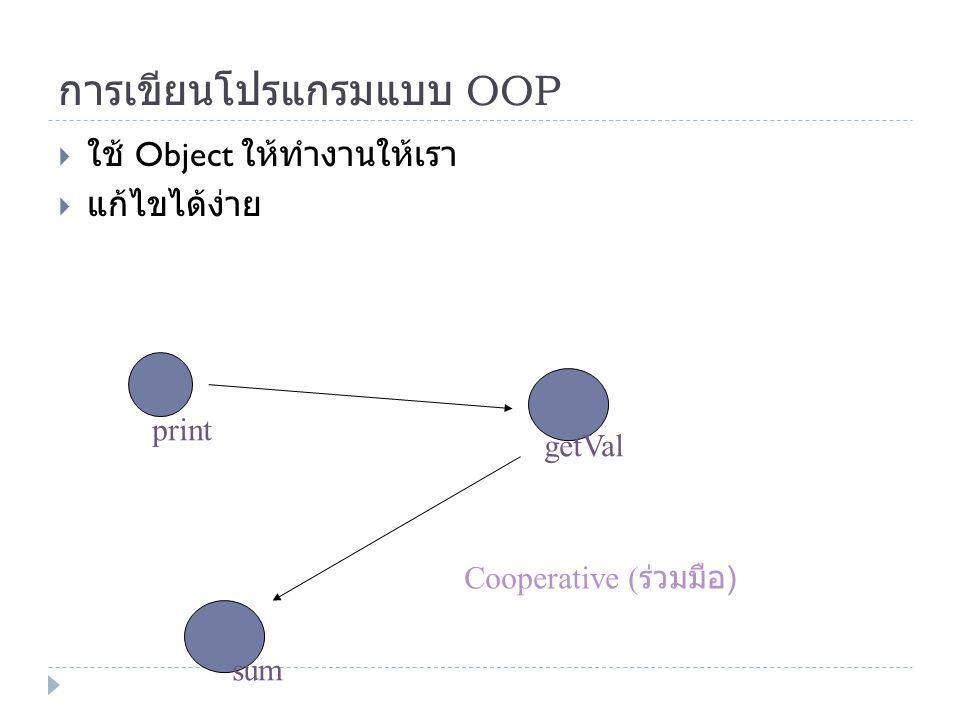 การเขียนโปรแกรมแบบ OOP