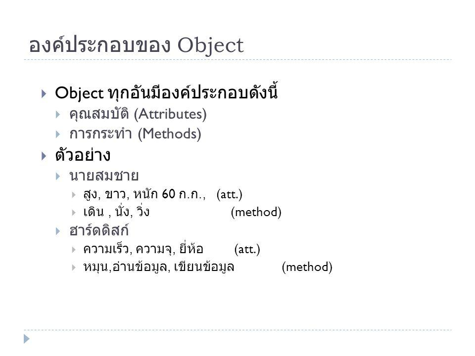 องค์ประกอบของ Object Object ทุกอันมีองค์ประกอบดังนี้ ตัวอย่าง