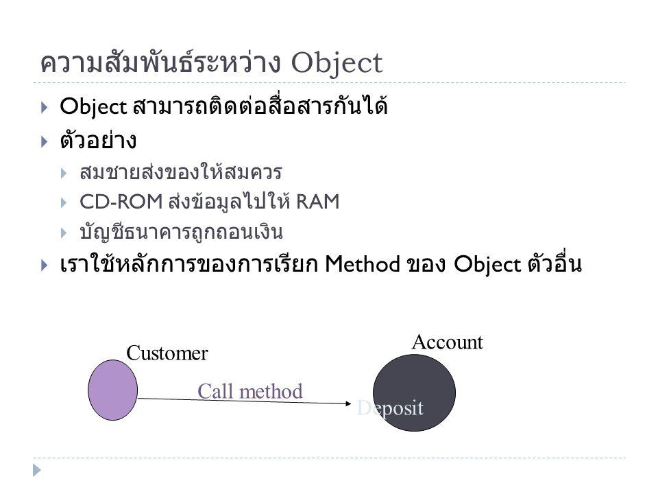 ความสัมพันธ์ระหว่าง Object
