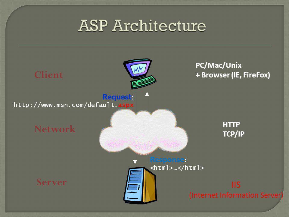 (Internet Information Server)