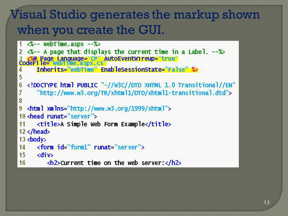 Visual Studio generates the markup shown when you create the GUI.