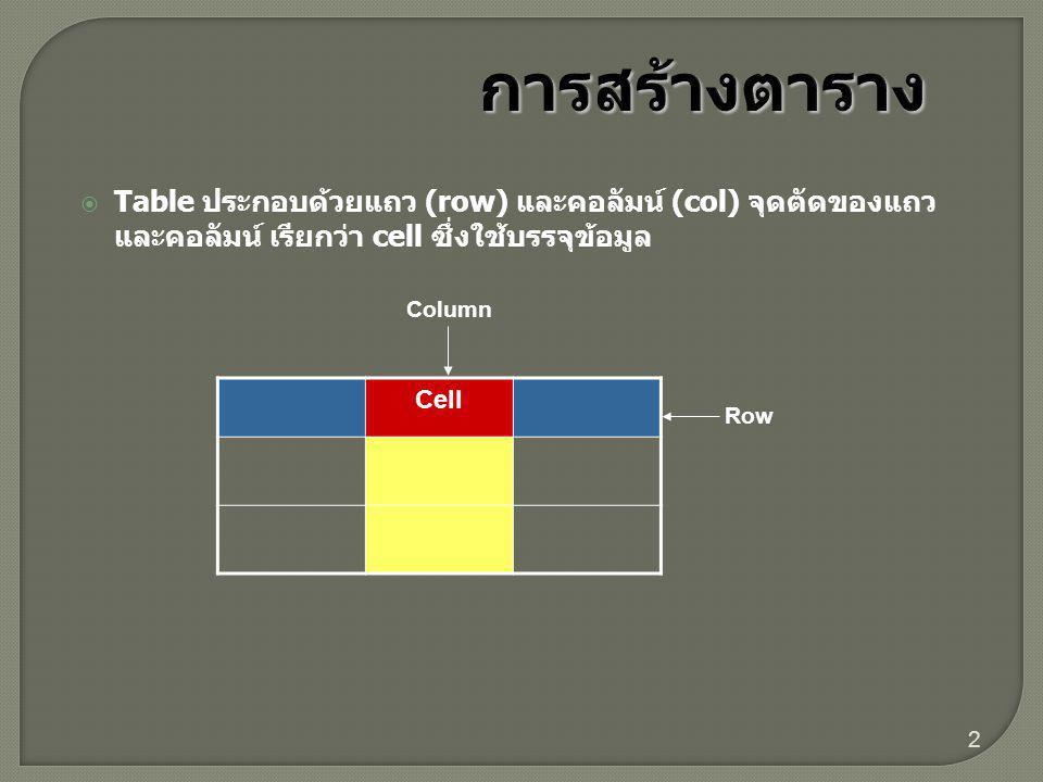 การสร้างตาราง Table ประกอบด้วยแถว (row) และคอลัมน์ (col) จุดตัดของแถว และคอลัมน์ เรียกว่า cell ซึ่งใช้บรรจุข้อมูล.