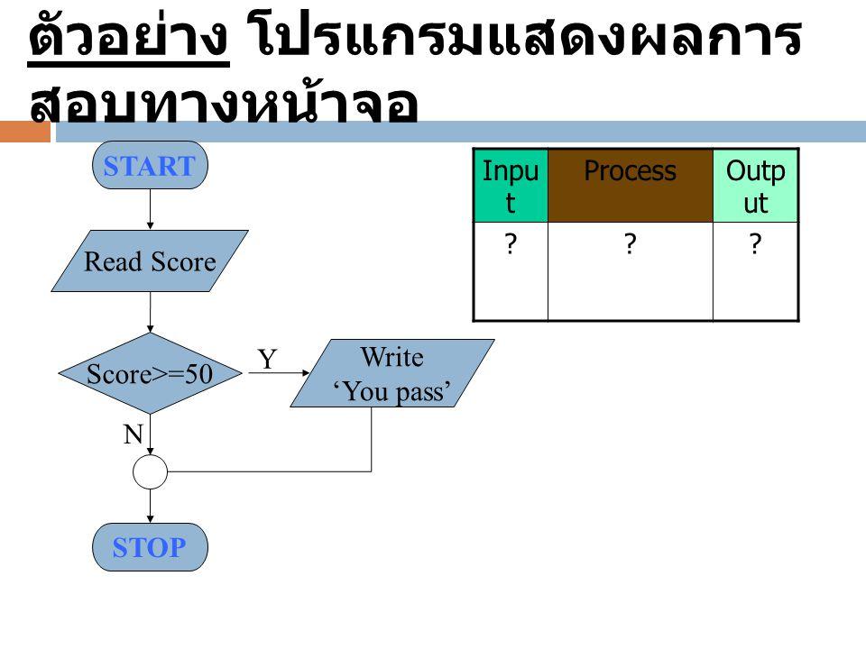 ตัวอย่าง โปรแกรมแสดงผลการสอบทางหน้าจอ