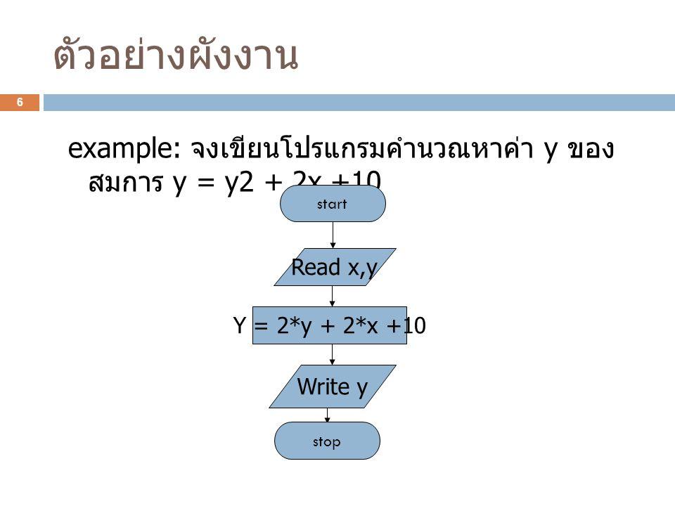 ตัวอย่างผังงาน example: จงเขียนโปรแกรมคำนวณหาค่า y ของสมการ y = y2 + 2x +10. start. Read x,y. Y = 2*y + 2*x +10.