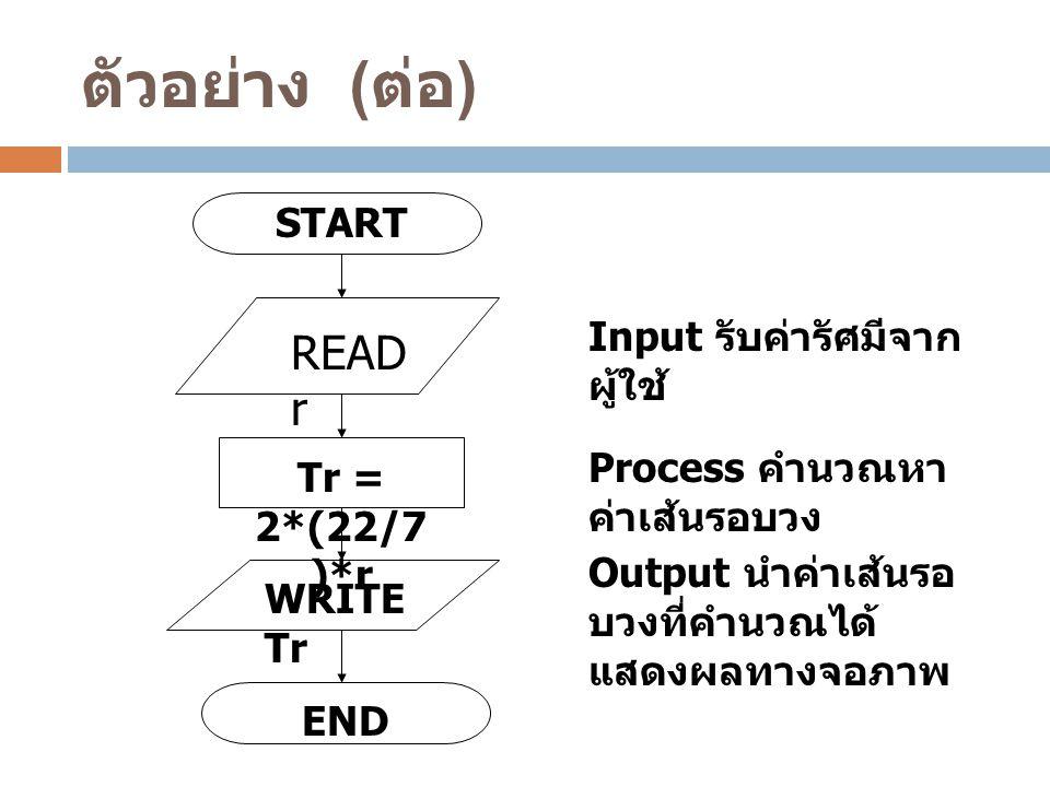 ตัวอย่าง (ต่อ) READ r START Input รับค่ารัศมีจากผู้ใช้