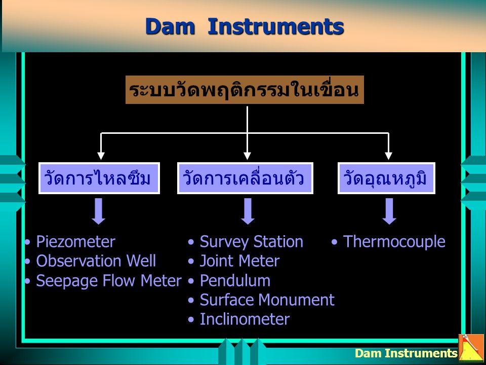 Dam Instruments ระบบวัดพฤติกรรมในเขื่อน วัดการไหลซึม วัดการเคลื่อนตัว