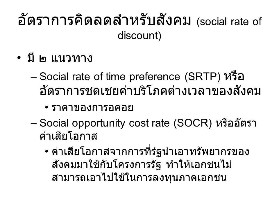 อัตราการคิดลดสำหรับสังคม (social rate of discount)
