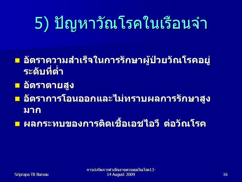 5) ปัญหาวัณโรคในเรือนจำ