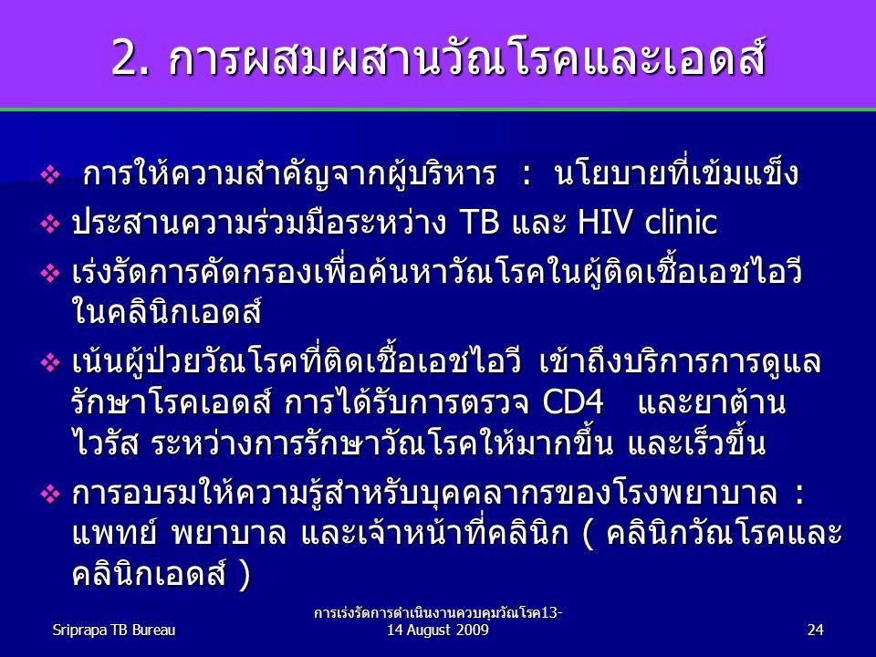 2. การผสมผสานวัณโรคและเอดส์