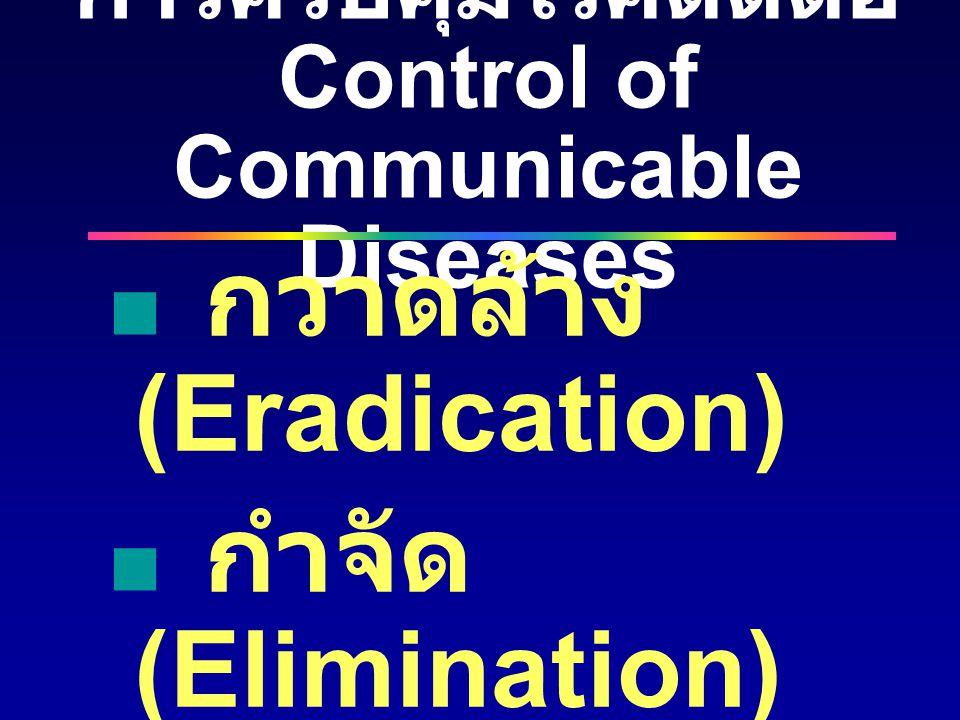 การควบคุมโรคติดต่อ Control of Communicable Diseases