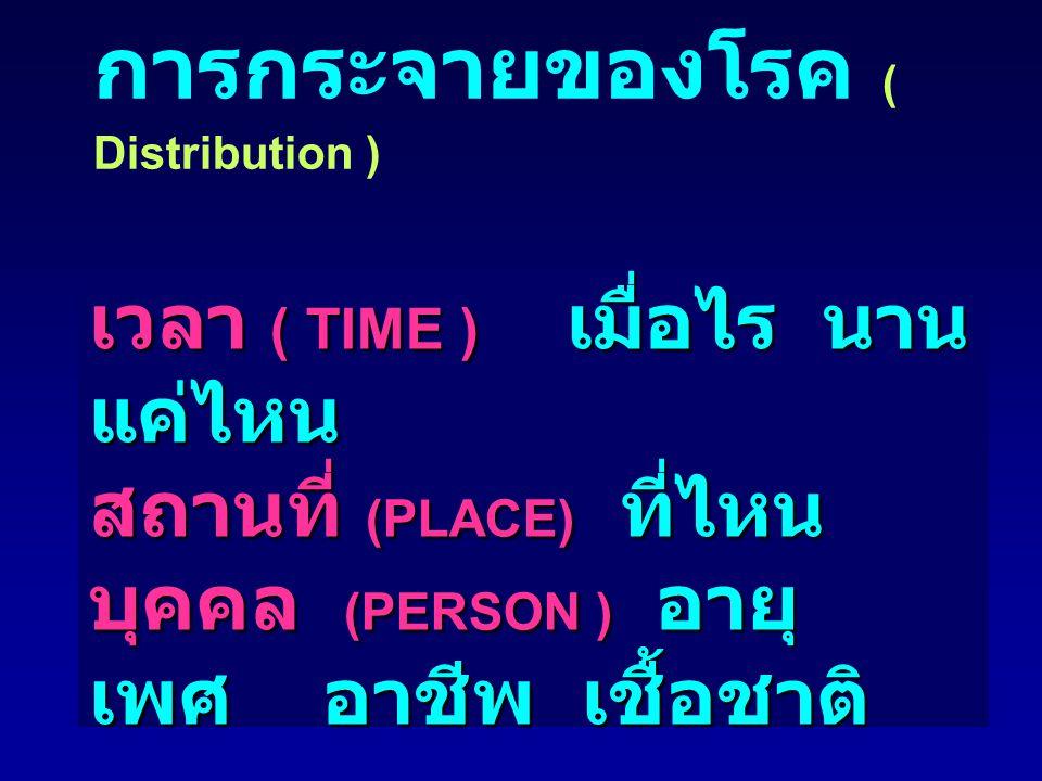 การกระจายของโรค ( Distribution )