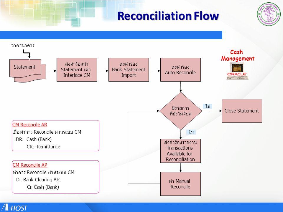 Reconciliation Flow Cash Management จากธนาคาร Statement ส่งคำร้องนำ