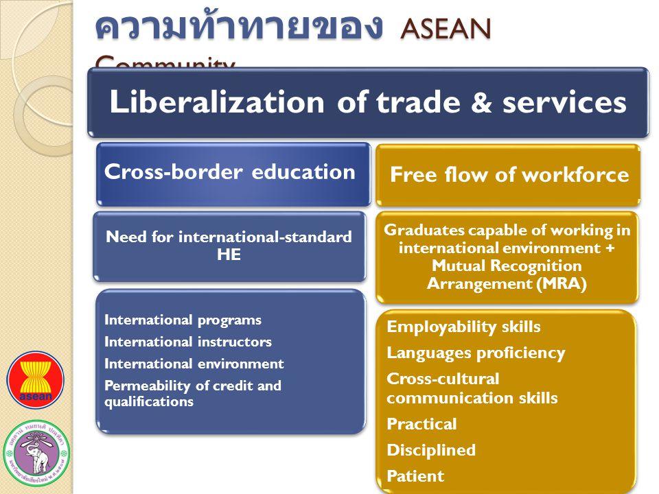 ความท้าทายของ ASEAN Community