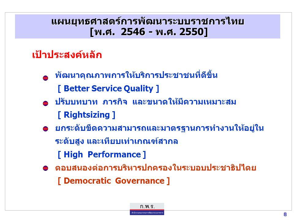 แผนยุทธศาสตร์การพัฒนาระบบราชการไทย