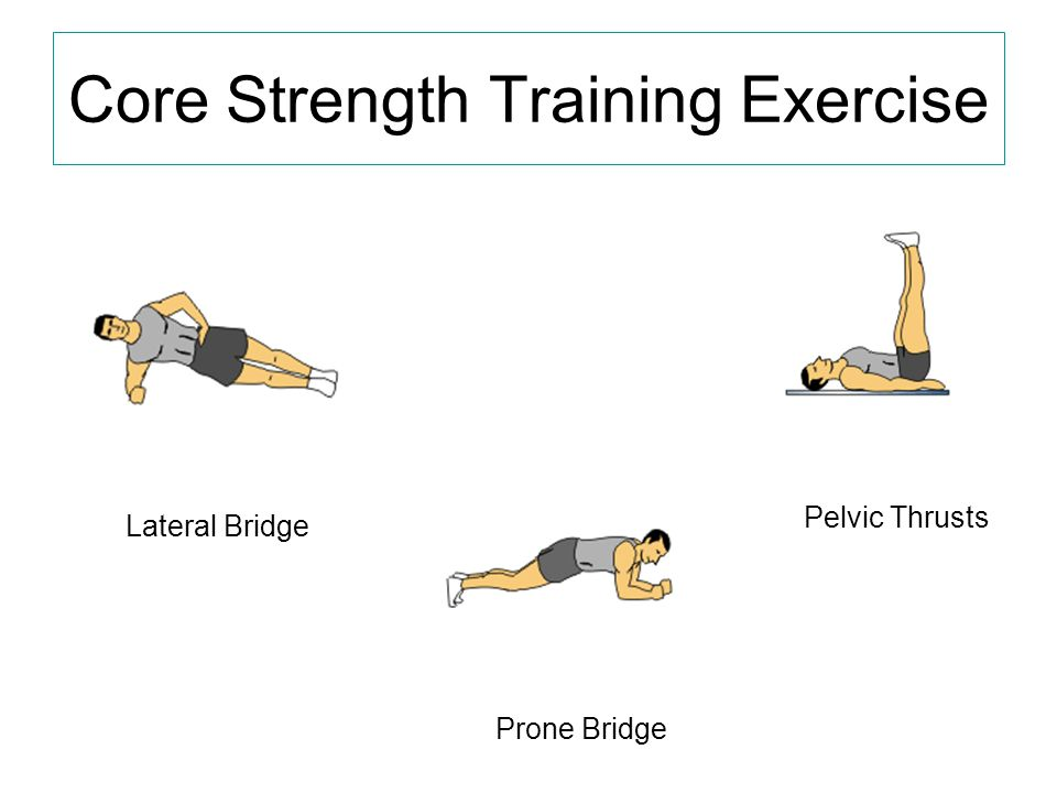 Core Strength Training Exercise