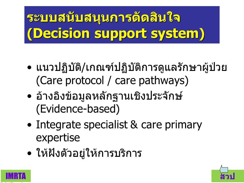 ระบบสนับสนุนการตัดสินใจ (Decision support system)