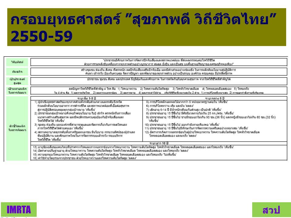 กรอบยุทธศาสตร์ สุขภาพดี วิถีชีวิตไทย 2550-59