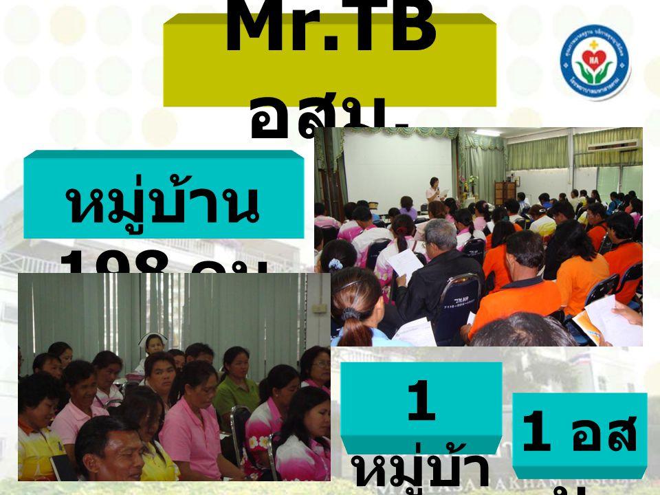 Mr.TB อสม. หมู่บ้าน 198 คน 1 หมู่บ้าน 1 อสม.