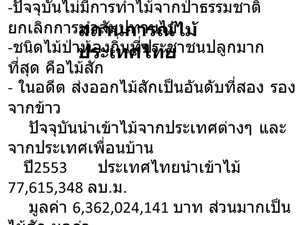 สถานการณ์ไม้ประเทศไทย