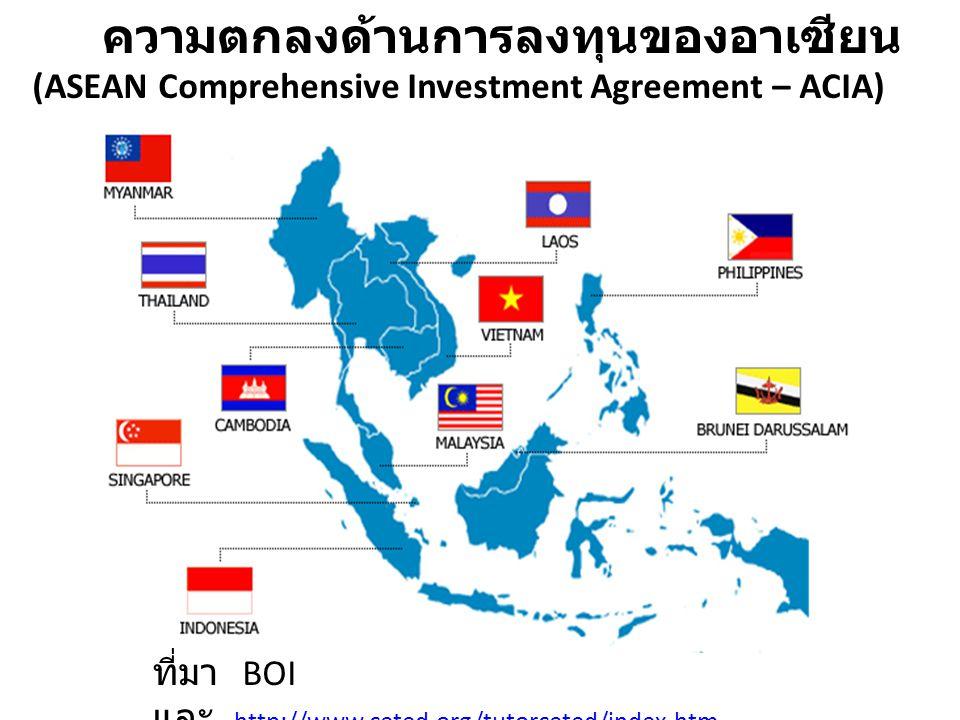 ความตกลงด้านการลงทุนของอาเซียน
