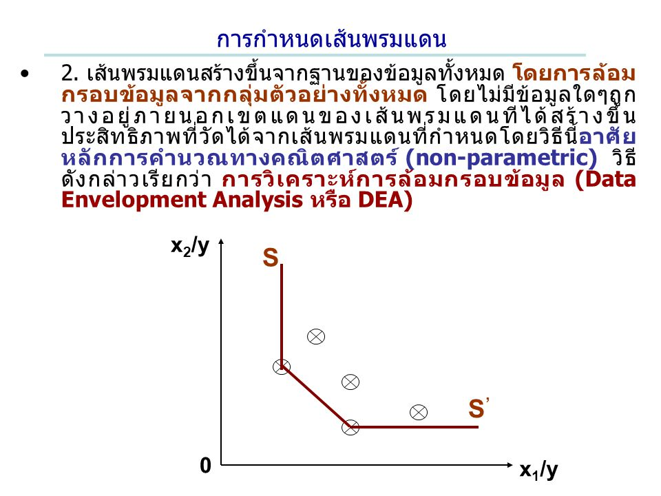 S S' การกำหนดเส้นพรมแดน