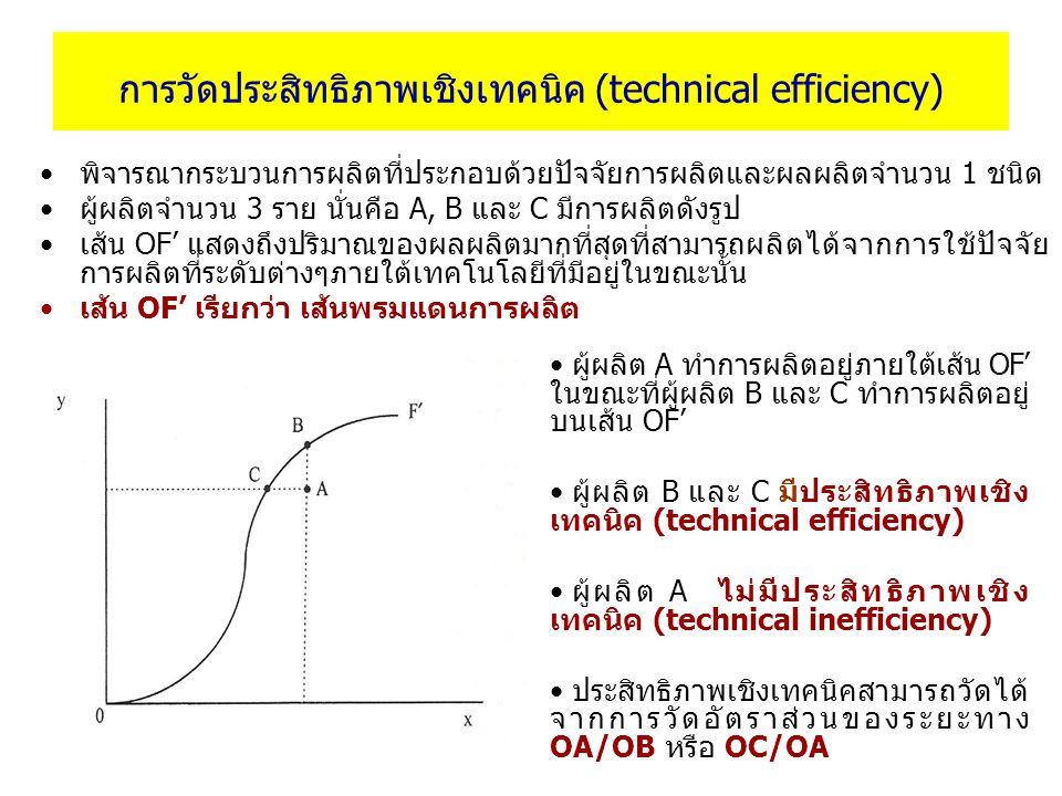 การวัดประสิทธิภาพเชิงเทคนิค (technical efficiency)