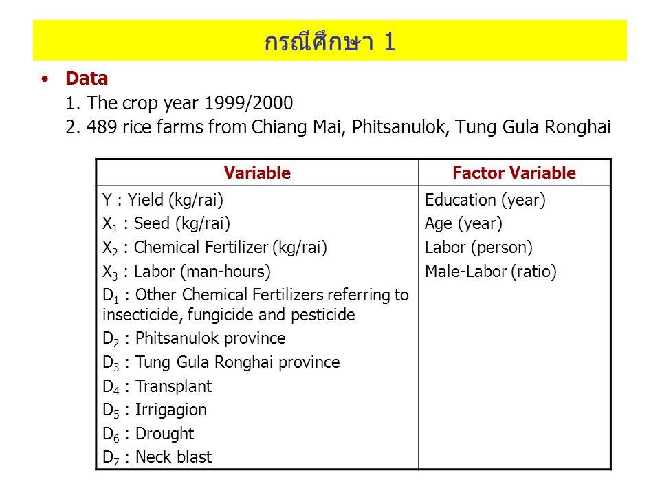 กรณีศึกษา 1 Data 1. The crop year 1999/2000