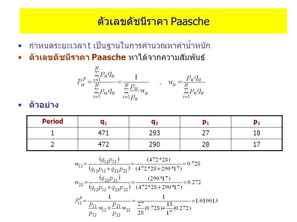 ตัวเลขดัชนีราคา Paasche