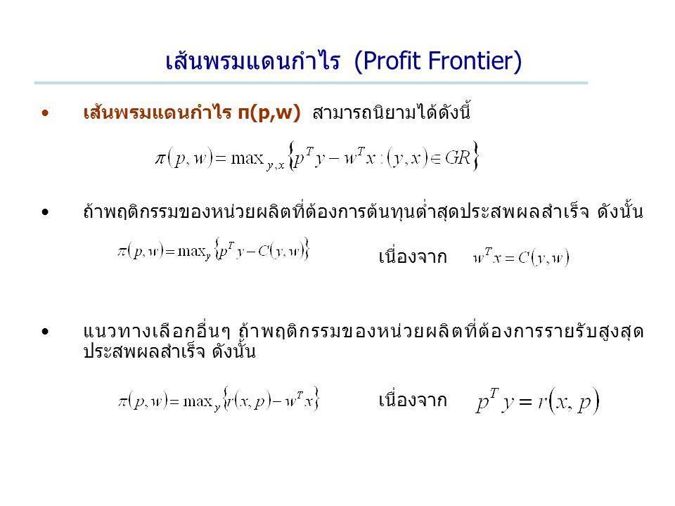 เส้นพรมแดนกำไร (Profit Frontier)
