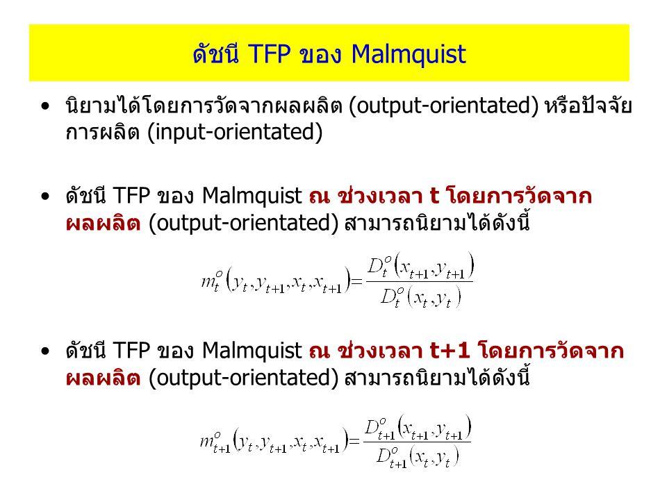 ดัชนี TFP ของ Malmquist