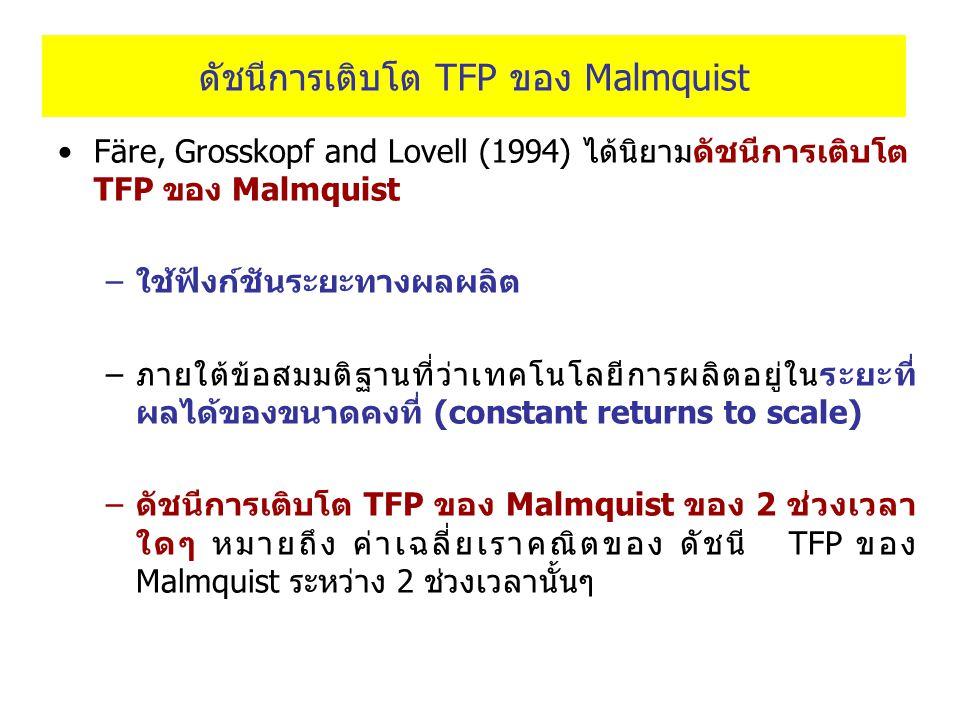 ดัชนีการเติบโต TFP ของ Malmquist