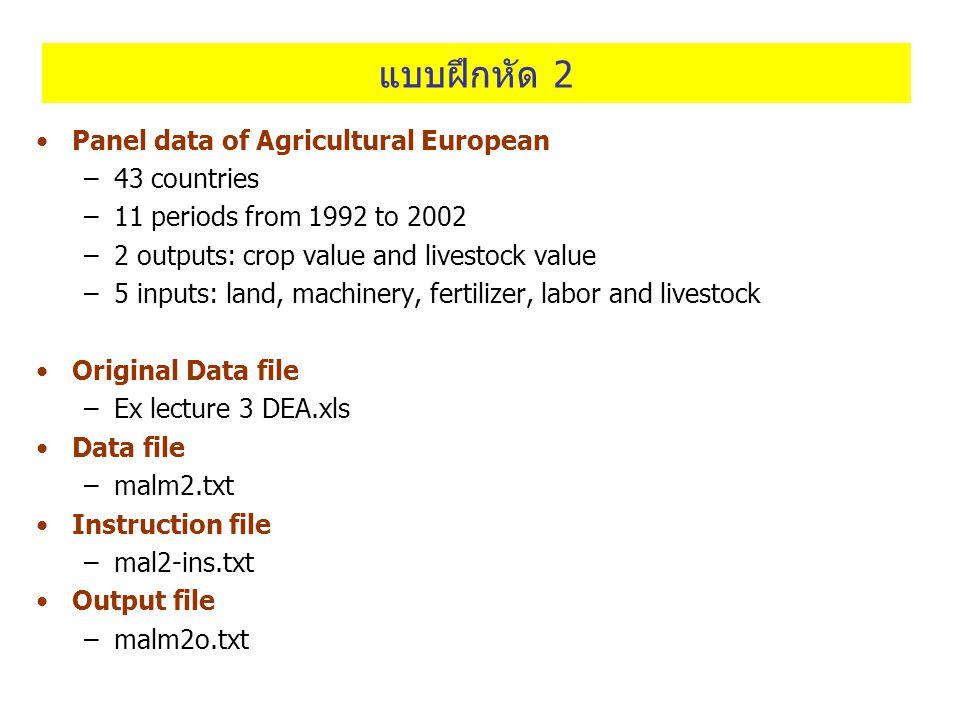 แบบฝึกหัด 2 Panel data of Agricultural European 43 countries