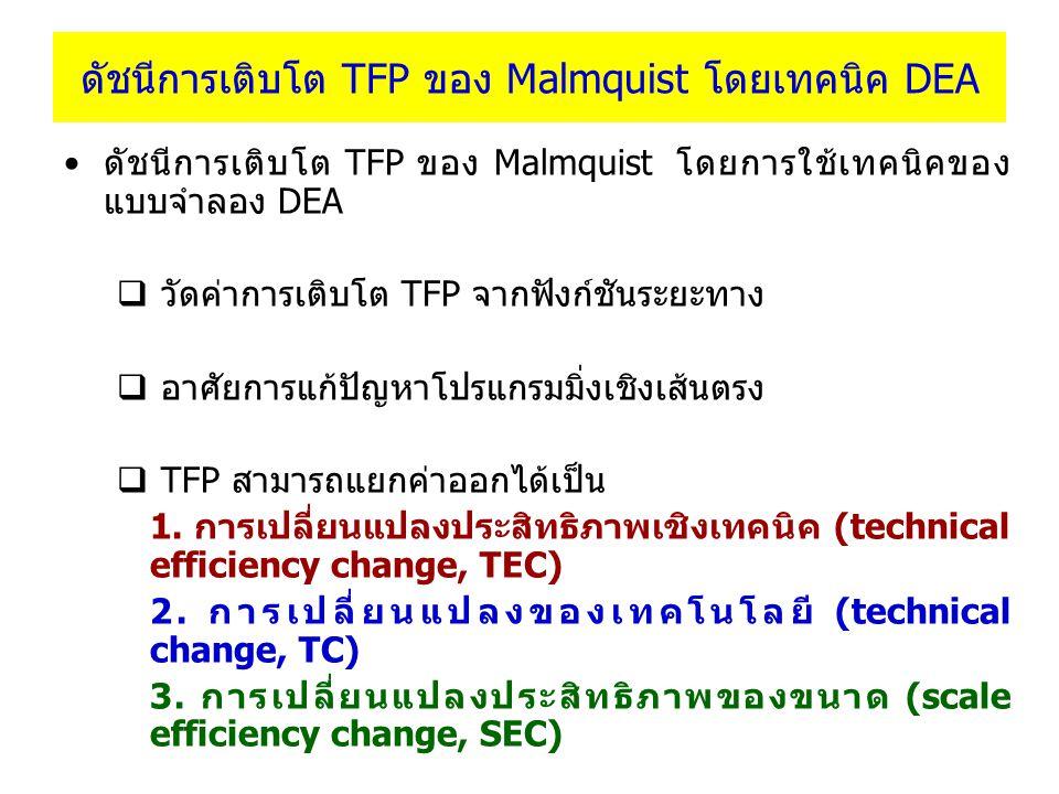 ดัชนีการเติบโต TFP ของ Malmquist โดยเทคนิค DEA