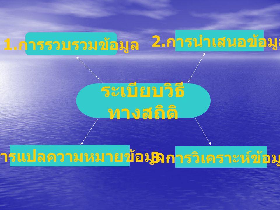 4.การแปลความหมายข้อมูล