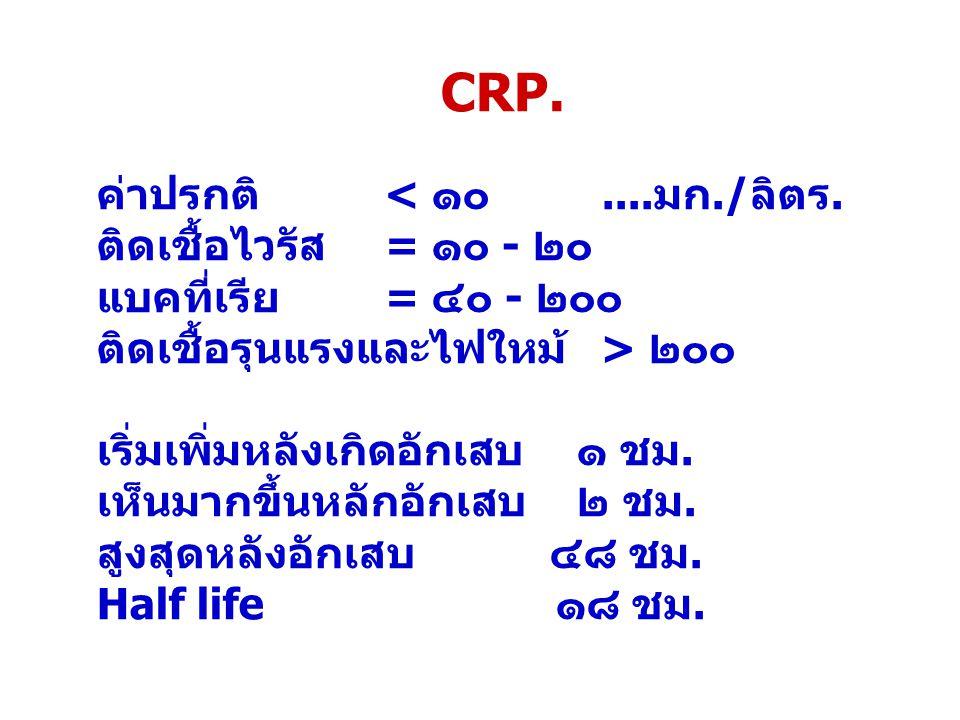CRP. ค่าปรกติ < ๑๐ ....มก./ลิตร. ติดเชื้อไวรัส = ๑๐ - ๒๐