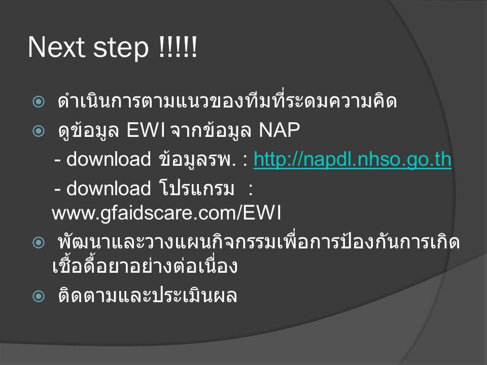 Next step !!!!! ดำเนินการตามแนวของทีมที่ระดมความคิด