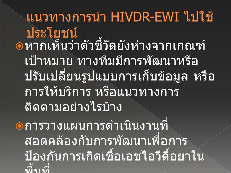แนวทางการนำ HIVDR-EWI ไปใช้ประโยชน์