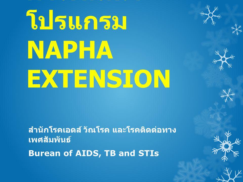การพัฒนาโปรแกรม NAPHA EXTENSION