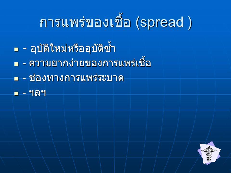 การแพร่ของเชื้อ (spread )