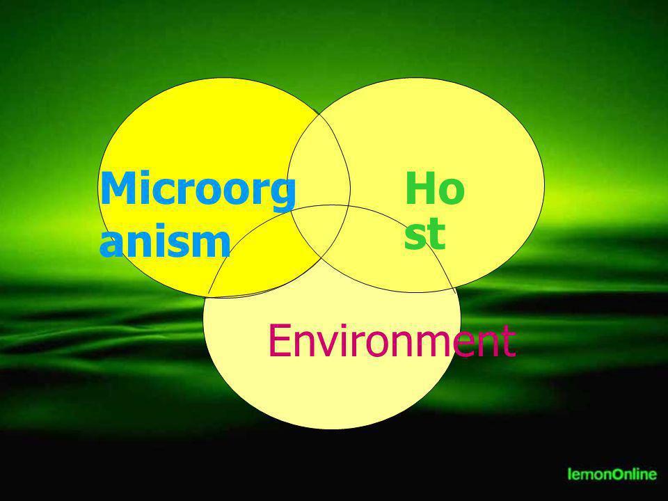 Microorganism Host Environment