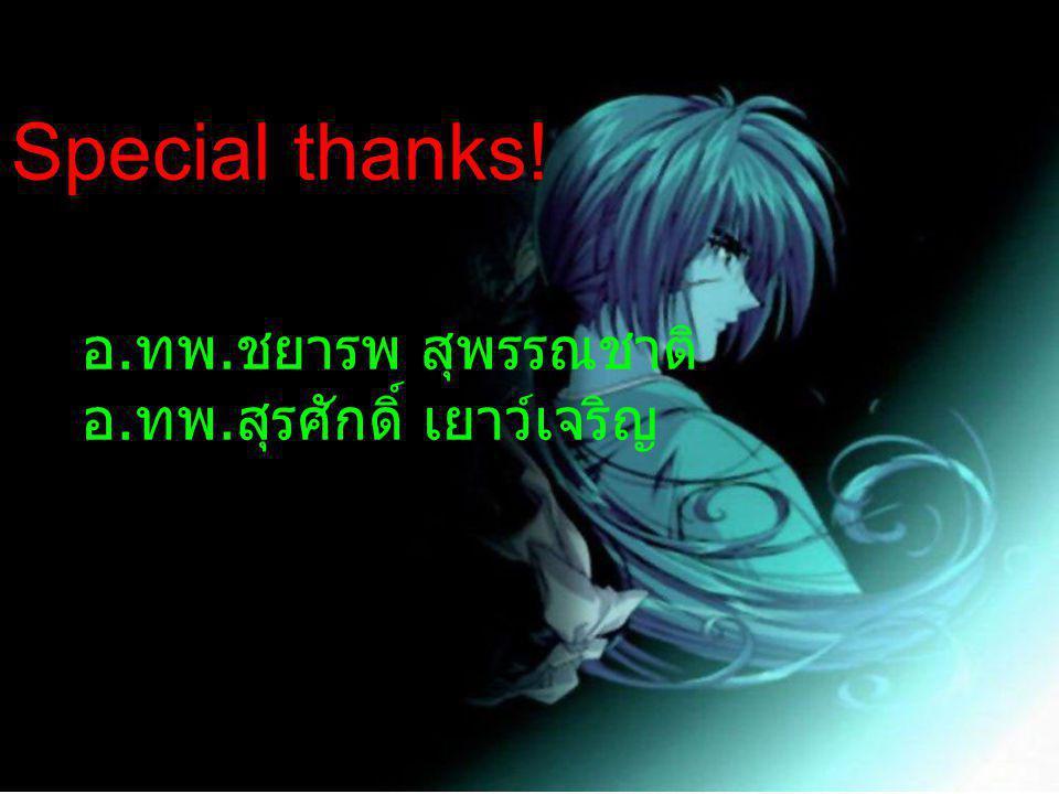 Special thanks! อ.ทพ.ชยารพ สุพรรณชาติ อ.ทพ.สุรศักดิ์ เยาว์เจริญ