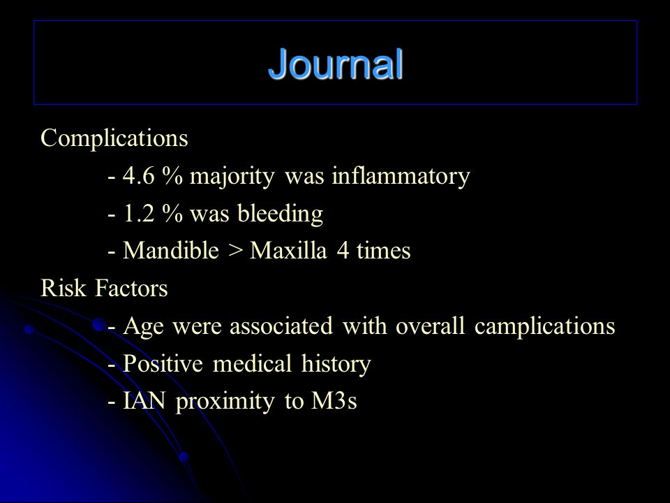 Journal Complications - 4.6 % majority was inflammatory