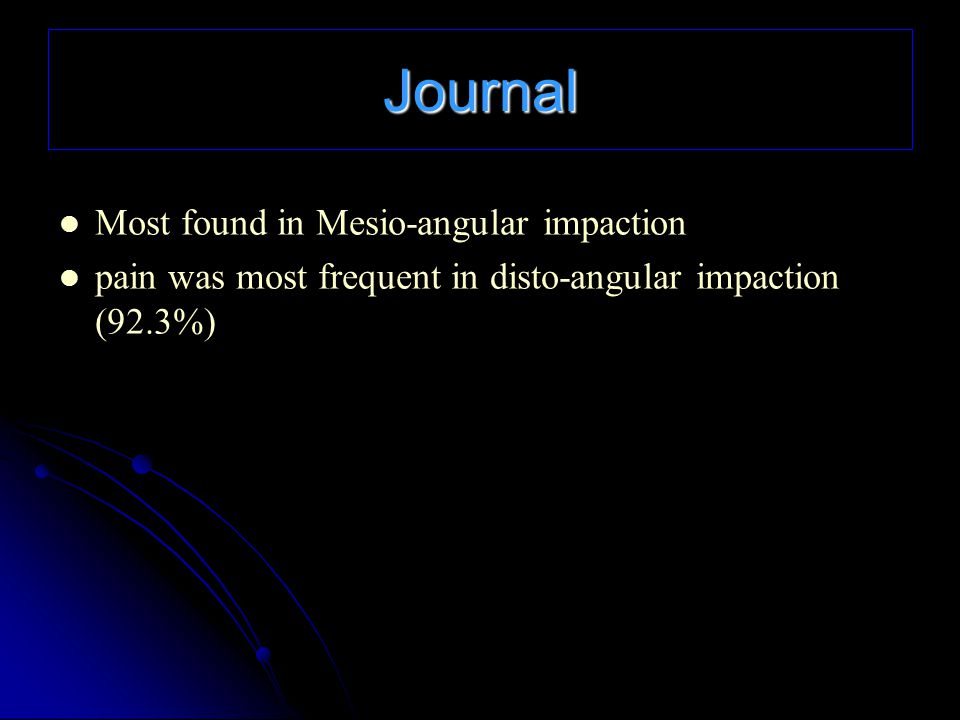 Journal Most found in Mesio-angular impaction