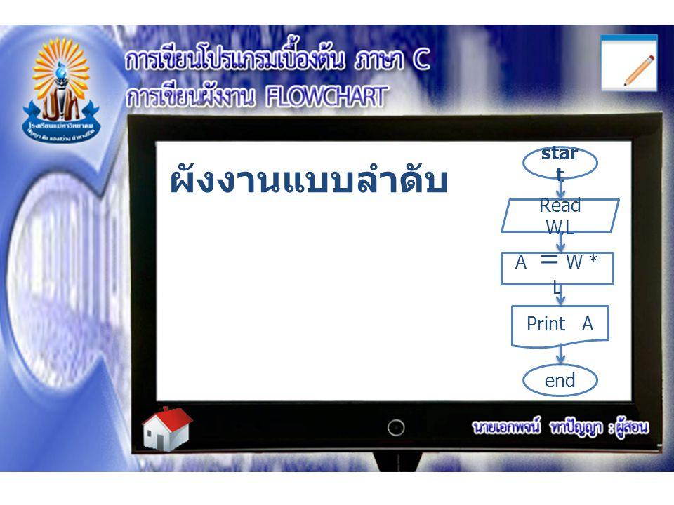 start Read W,L A = W * L Print A end ผังงานแบบลำดับ