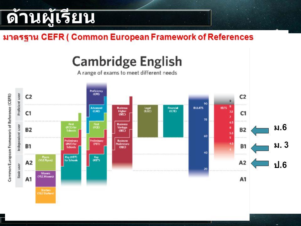 ด้านผู้เรียน มาตรฐาน CEFR ( Common European Framework of References