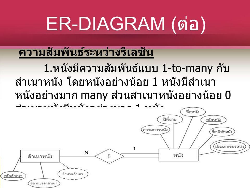 ER-DIAGRAM (ต่อ)