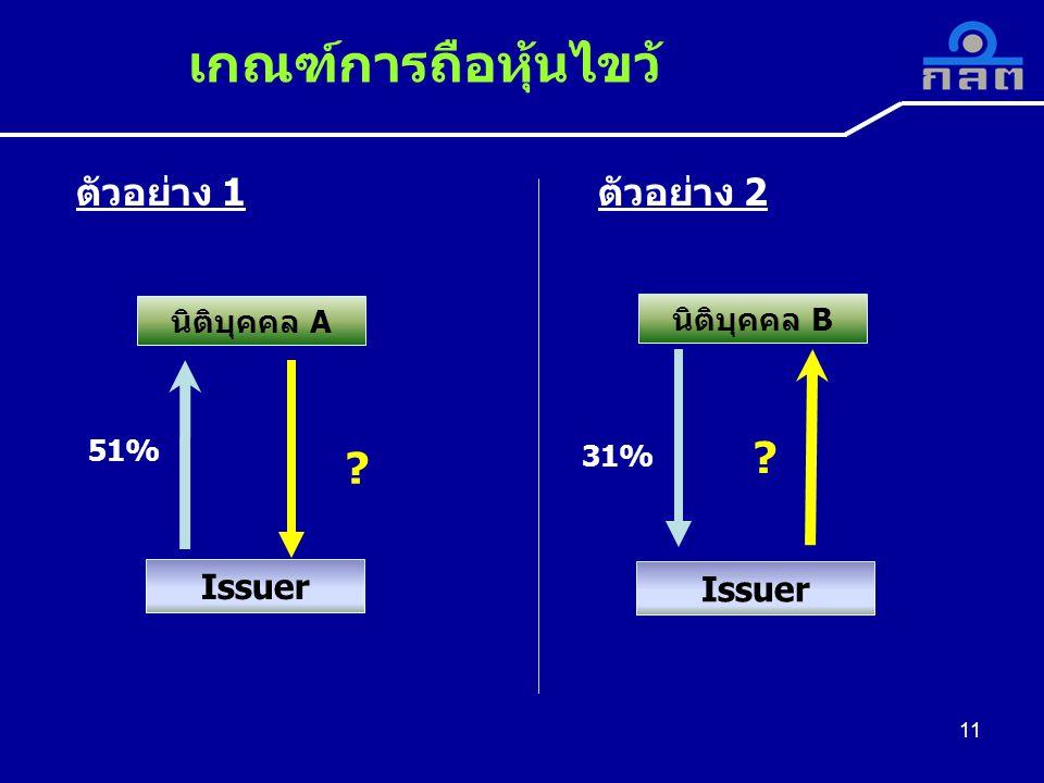 เกณฑ์การถือหุ้นไขว้ ตัวอย่าง 1 ตัวอย่าง 2 Issuer Issuer